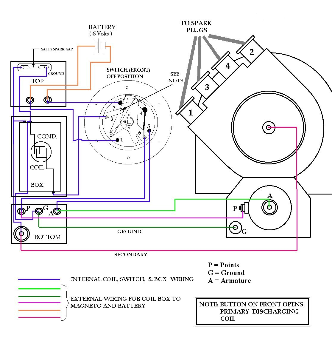 wiring_diagram e m f homepage e m f technical information holmes blizzard table fan wiring diagram at pacquiaovsvargaslive.co